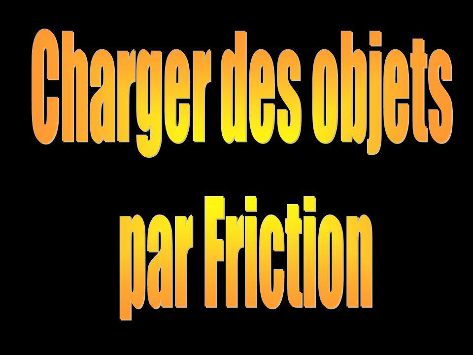 Acquérir une charge électrique Il y a 3 façons dacquérir une charge: 1.Charger des objets par Friction 2.Charger des objets par Conduction (contact) 3.Charger des objets par lInduction Électrostatique