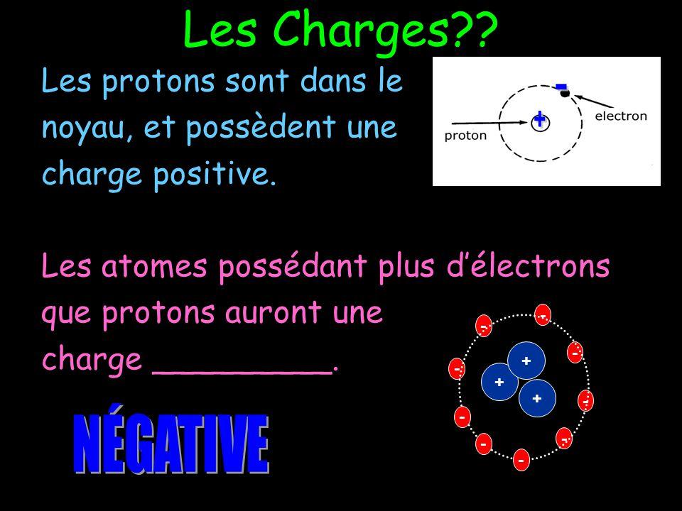 Chaque objet possède une charge électrique.