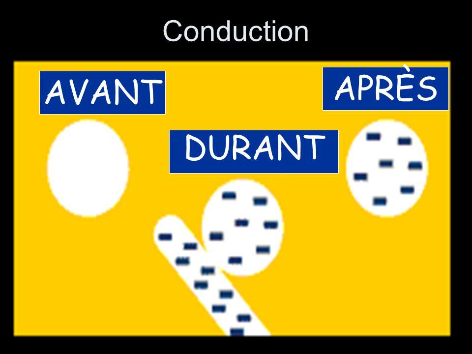 Conduction ~ Charge Positive + Il y a plus délectrons dans le conducteur.