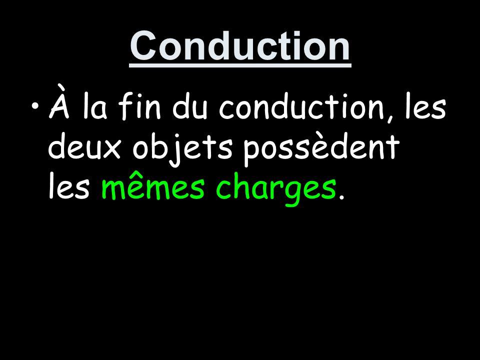Conduction AVANT DURANT APRÈS