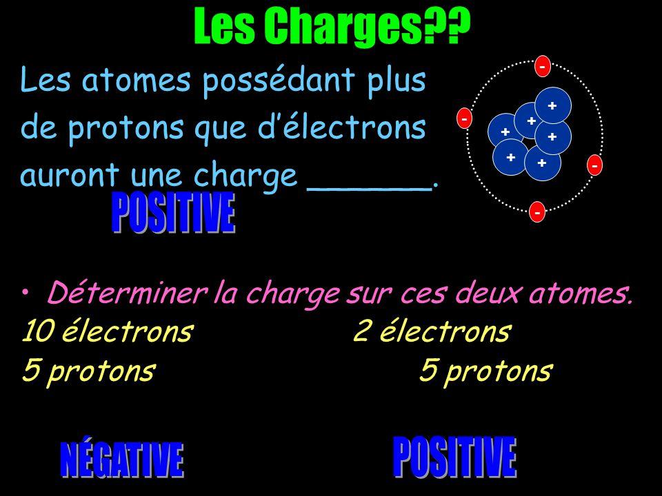 Les protons sont dans le noyau, et possèdent une charge positive.