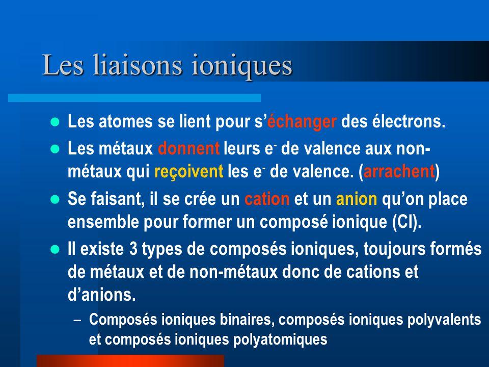 Les liaisons ioniques Les atomes se lient pour séchanger des électrons.