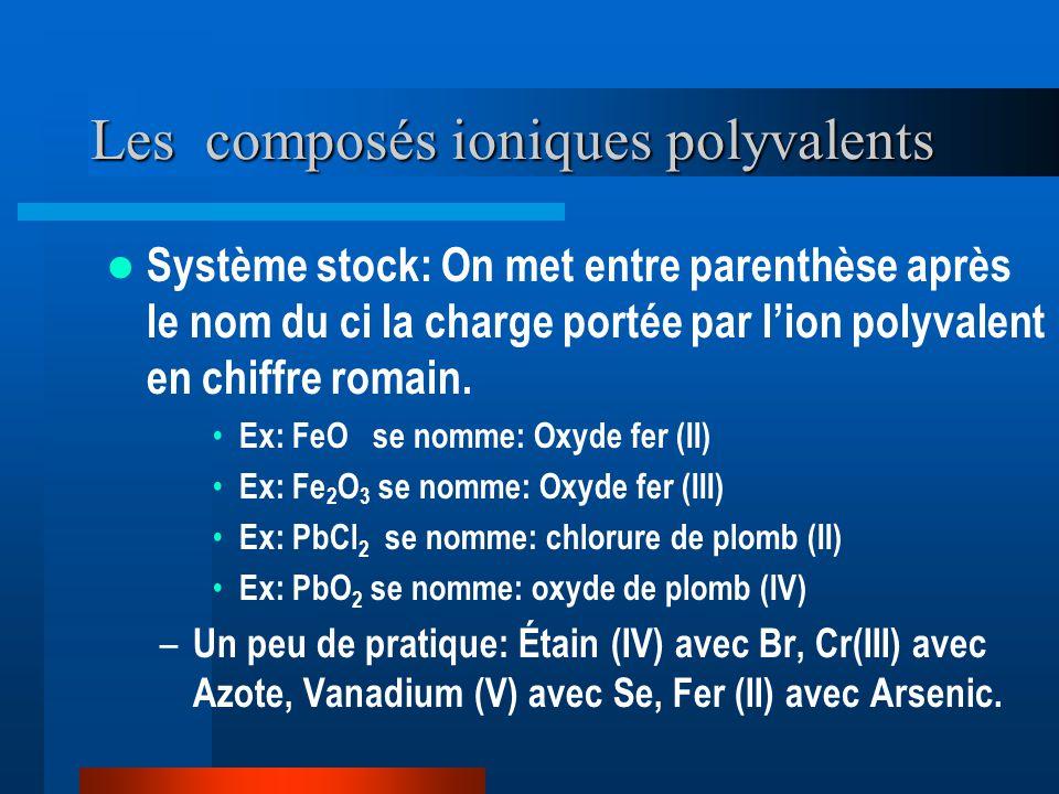 Les composés ioniques polyvalents Système stock: On met entre parenthèse après le nom du ci la charge portée par lion polyvalent en chiffre romain. Ex