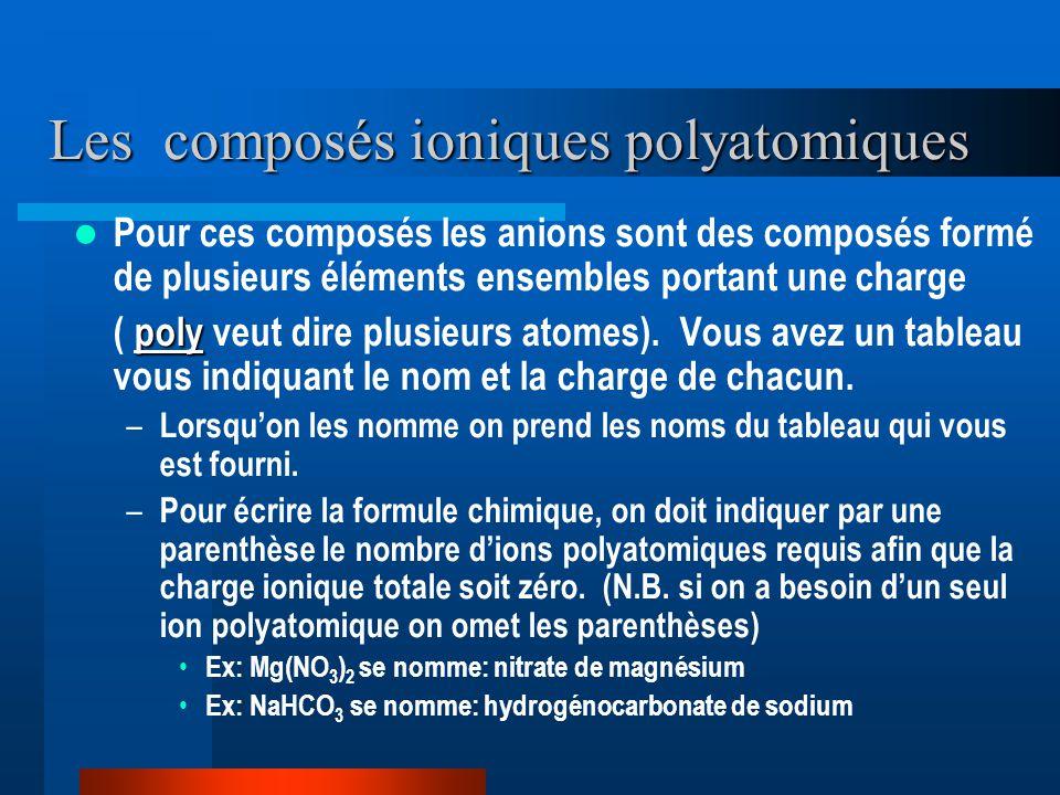 Les composés ioniques polyatomiques Pour ces composés les anions sont des composés formé de plusieurs éléments ensembles portant une charge poly ( pol