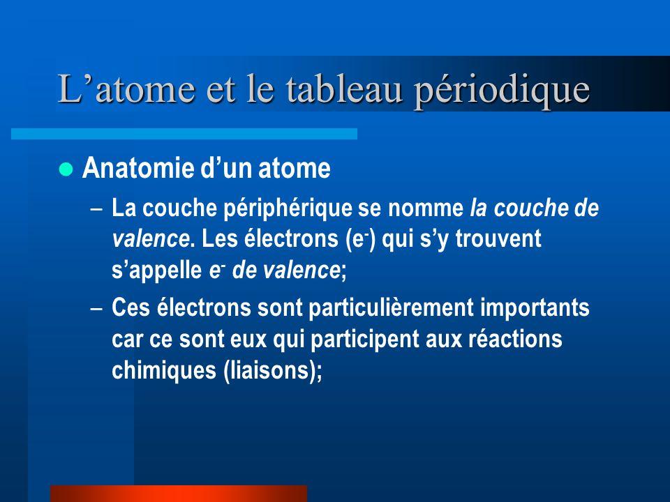 Latome et le tableau périodique Anatomie dun atome – La couche périphérique se nomme la couche de valence. Les électrons (e - ) qui sy trouvent sappel