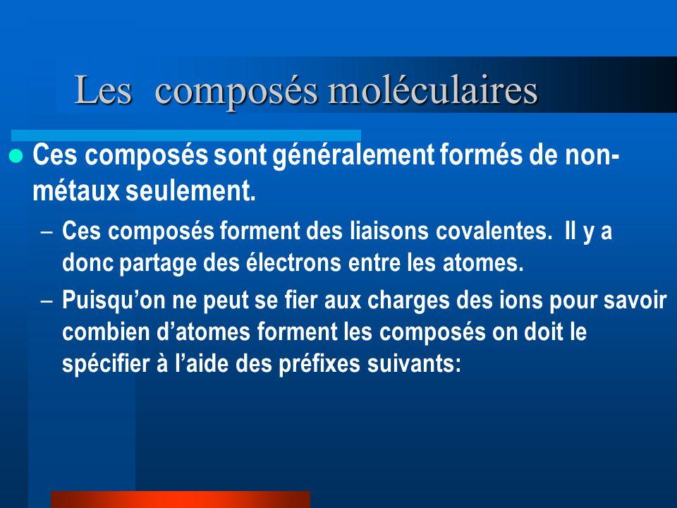 Les composés moléculaires Ces composés sont généralement formés de non- métaux seulement. – Ces composés forment des liaisons covalentes. Il y a donc