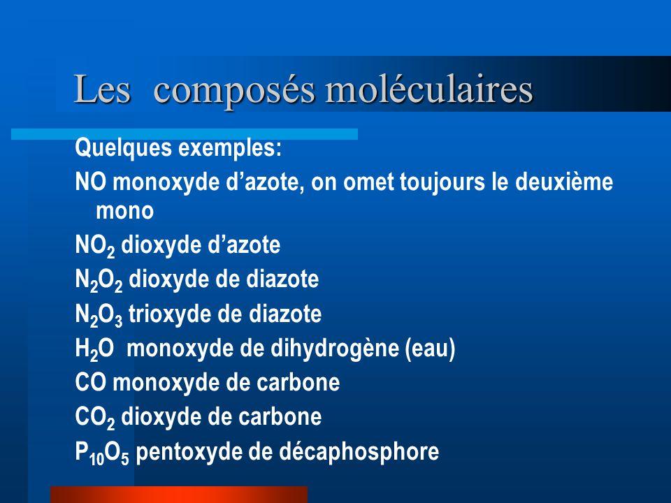 Quelques exemples: NO monoxyde dazote, on omet toujours le deuxième mono NO 2 dioxyde dazote N 2 O 2 dioxyde de diazote N 2 O 3 trioxyde de diazote H 2 O monoxyde de dihydrogène (eau) CO monoxyde de carbone CO 2 dioxyde de carbone P 10 O 5 pentoxyde de décaphosphore