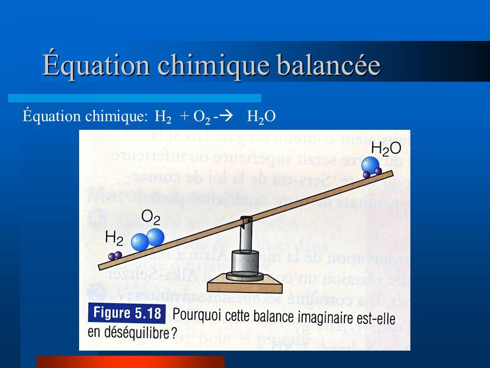 Équation chimique balancée Équation chimique: H 2 + O 2 - H 2 O