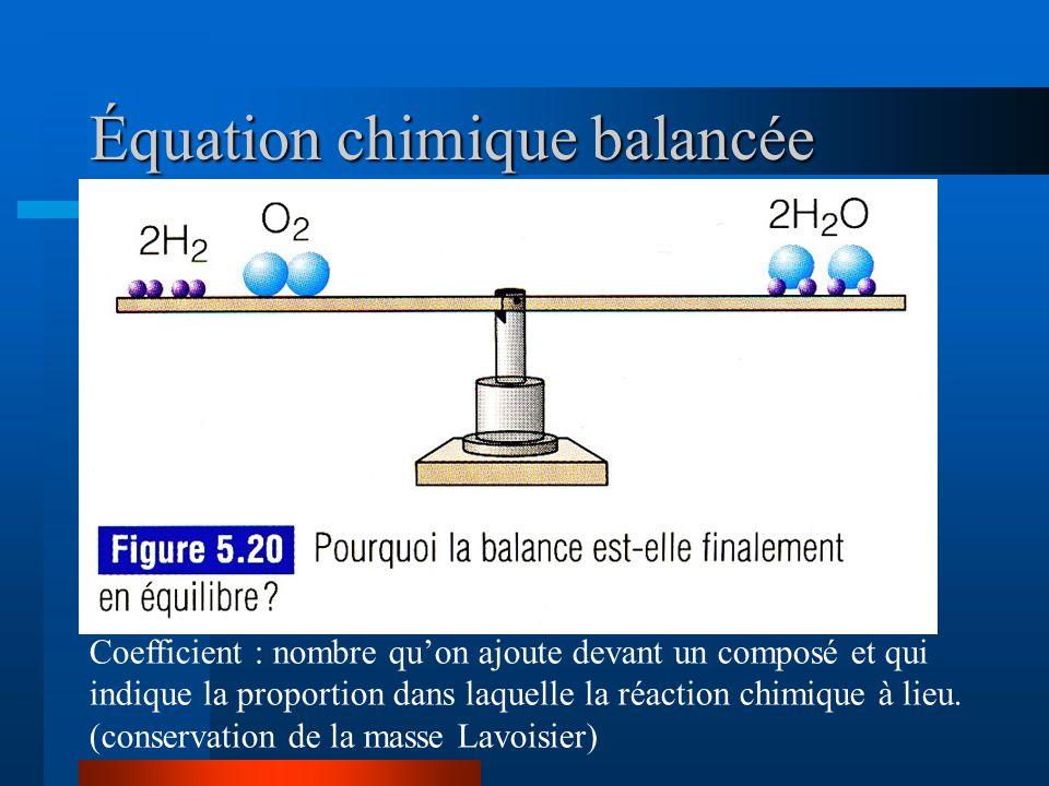 Coefficient : nombre quon ajoute devant un composé et qui indique la proportion dans laquelle la réaction chimique à lieu. (conservation de la masse L