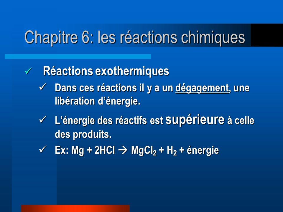 Réactions exothermiques Réactions exothermiques Dans ces réactions il y a un dégagement, une libération dénergie. Dans ces réactions il y a un dégagem