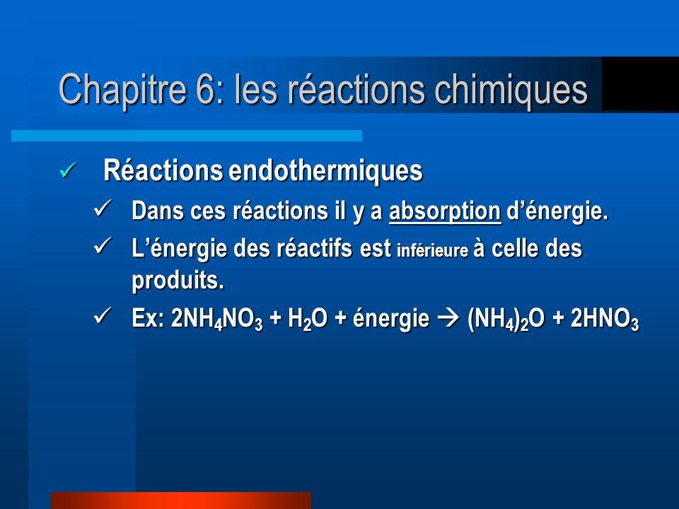 Chapitre 6: les réactions chimiques Réactions endothermiques Réactions endothermiques Dans ces réactions il y a absorption dénergie. Dans ces réaction