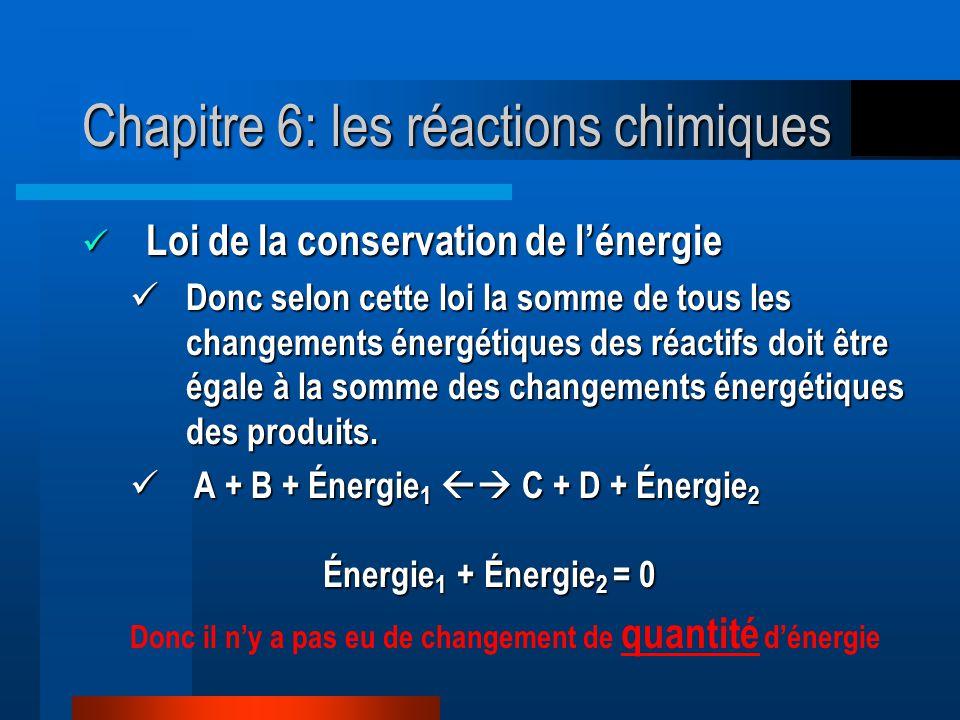 Chapitre 6: les réactions chimiques Loi de la conservation de lénergie Loi de la conservation de lénergie Donc selon cette loi la somme de tous les changements énergétiques des réactifs doit être égale à la somme des changements énergétiques des produits.