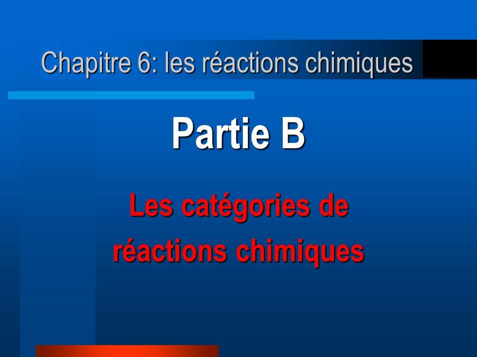Chapitre 6: les réactions chimiques Partie B Les catégories de réactions chimiques