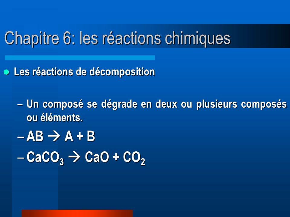 Chapitre 6: les réactions chimiques Les réactions de décomposition Les réactions de décomposition – Un composé se dégrade en deux ou plusieurs composés ou éléments.