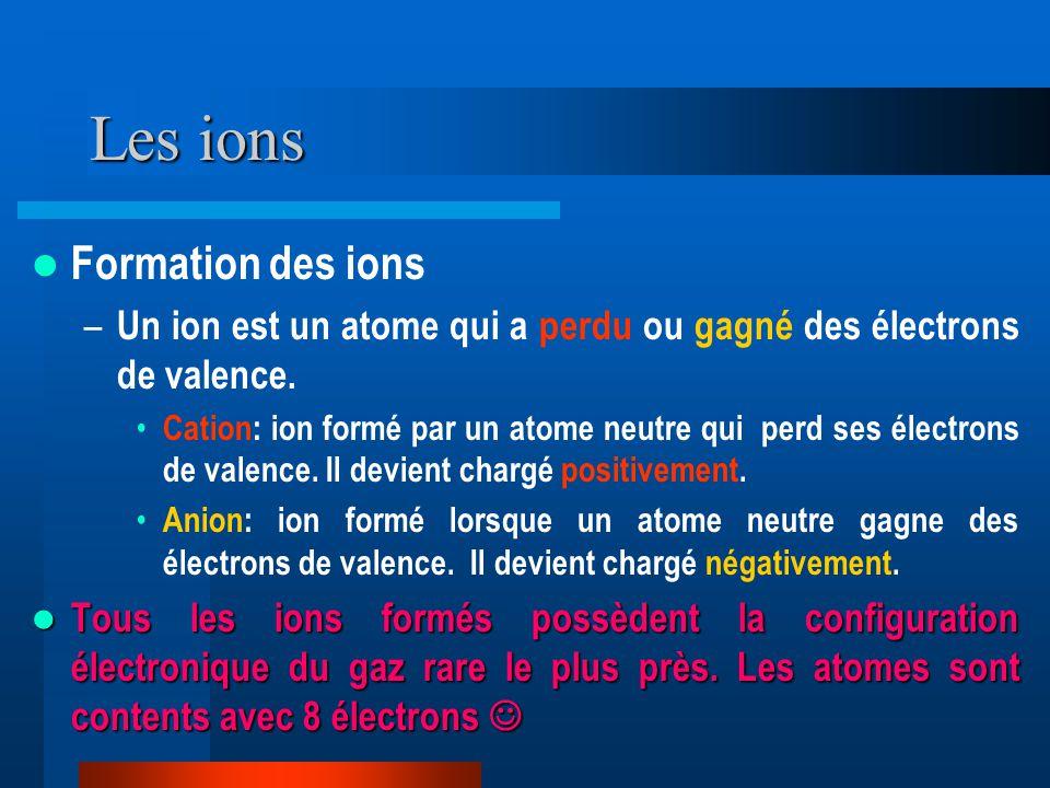 Les ions Formation des ions – Un ion est un atome qui a perdu ou gagné des électrons de valence. Cation: ion formé par un atome neutre qui perd ses él