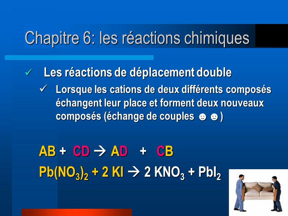 Chapitre 6: les réactions chimiques Les réactions de déplacement double Les réactions de déplacement double Lorsque les cations de deux différents composés échangent leur place et forment deux nouveaux composés (échange de couples ) Lorsque les cations de deux différents composés échangent leur place et forment deux nouveaux composés (échange de couples ) AB + CD AD+ CB Pb(NO 3 ) 2 + 2 KI 2 KNO 3 + PbI 2