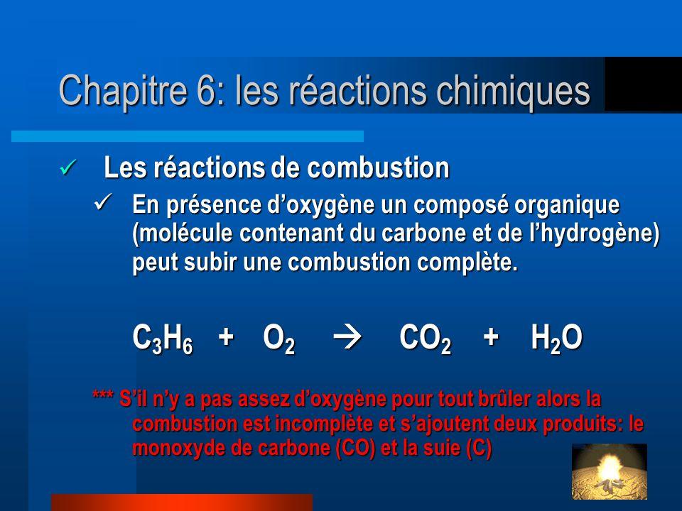 Chapitre 6: les réactions chimiques Les réactions de combustion Les réactions de combustion En présence doxygène un composé organique (molécule contenant du carbone et de lhydrogène) peut subir une combustion complète.