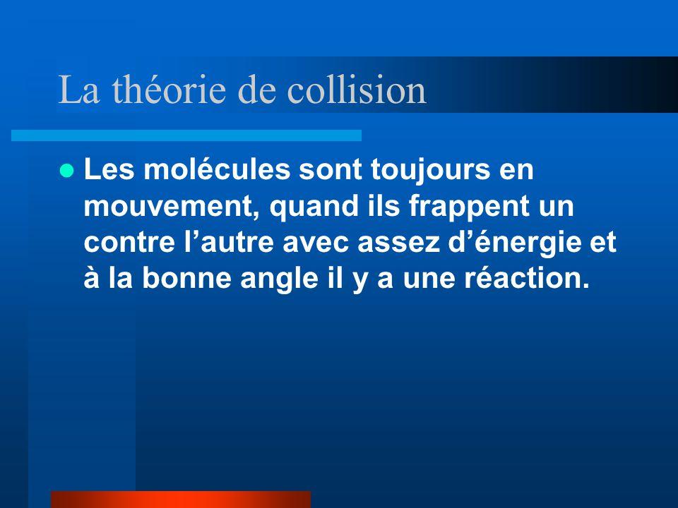 La théorie de collision Les molécules sont toujours en mouvement, quand ils frappent un contre lautre avec assez dénergie et à la bonne angle il y a une réaction.