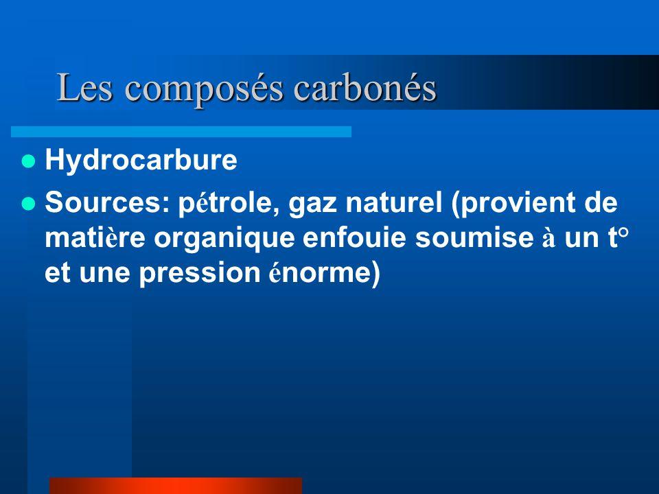 Les composés carbonés Hydrocarbure Sources: p é trole, gaz naturel (provient de mati è re organique enfouie soumise à un t° et une pression é norme)