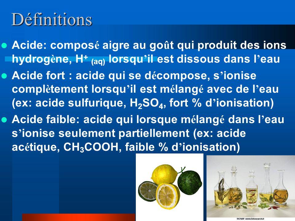 Définitions Acide: compos é aigre au go û t qui produit des ions hydrog è ne, H + (aq) lorsqu il est dissous dans l eau Acide fort : acide qui se d é