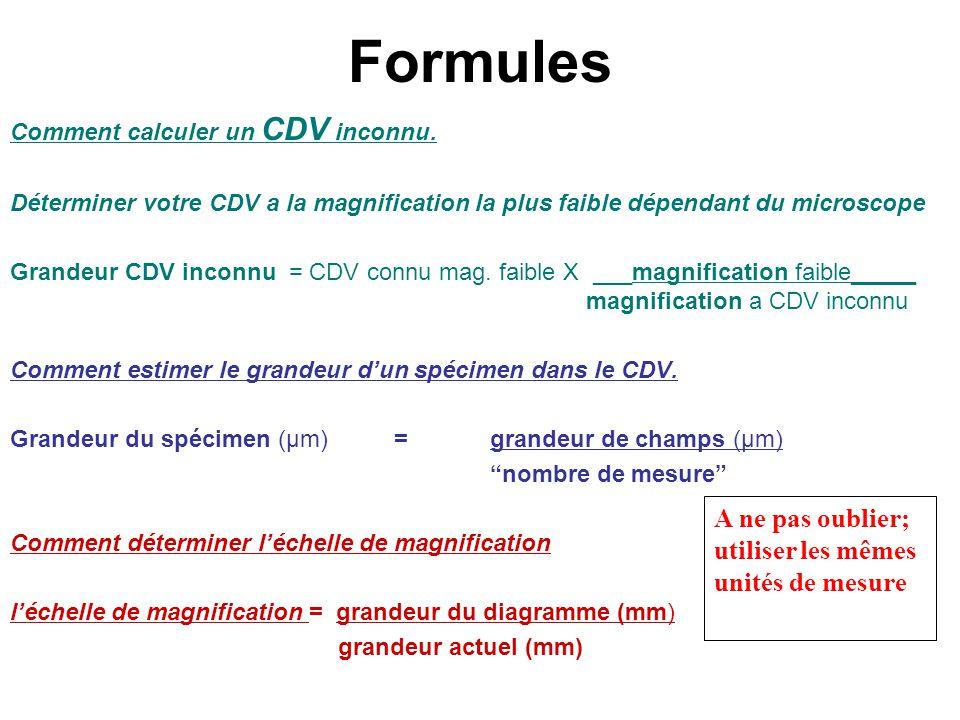 Formules Comment calculer un CDV inconnu. Déterminer votre CDV a la magnification la plus faible dépendant du microscope Grandeur CDV inconnu = CDV co