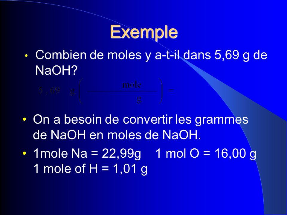 Exemple Combien de moles y a-t-il dans 5,69 g de NaOH? On a besoin de convertir les grammes de NaOH en moles de NaOH. 1mole Na = 22,99g 1 mol O = 16,0