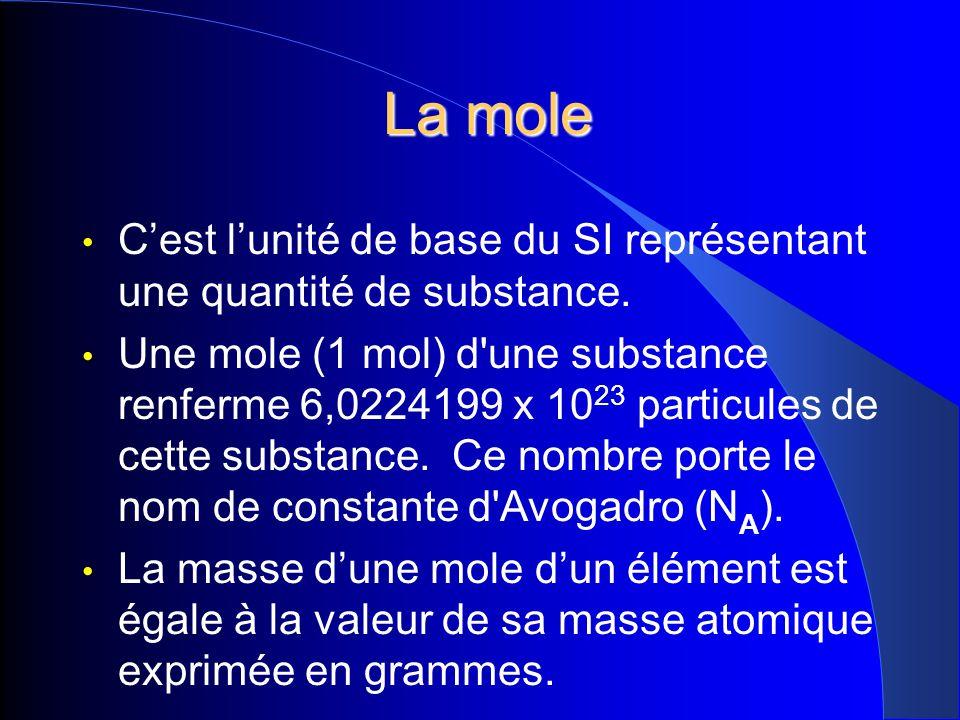 La mole La mole Cest lunité de base du SI représentant une quantité de substance. Une mole (1 mol) d'une substance renferme 6,0224199 x 10 23 particul