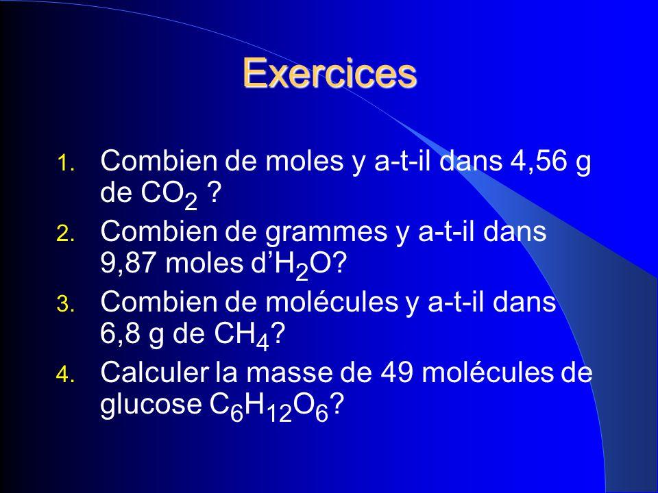 Exercices 1. Combien de moles y a-t-il dans 4,56 g de CO 2 ? 2. Combien de grammes y a-t-il dans 9,87 moles dH 2 O? 3. Combien de molécules y a-t-il d