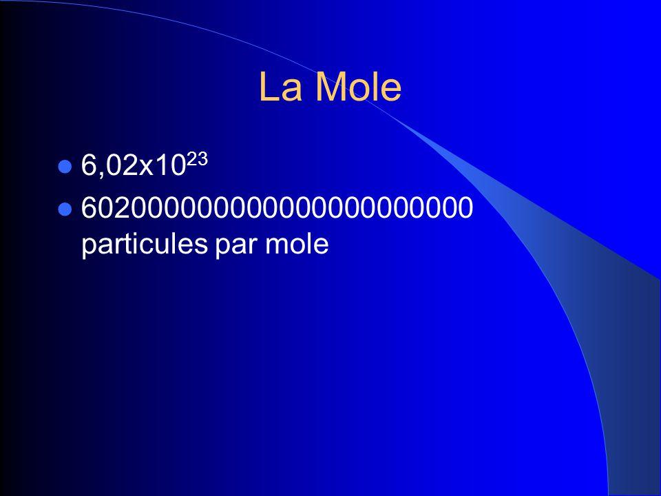 La Mole 6,02x10 23 602000000000000000000000 particules par mole