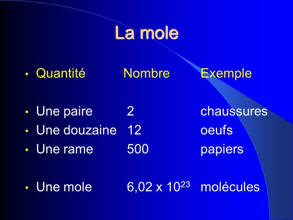 La mole Quantité NombreExemple Une paire 2chaussures Une douzaine 12oeufs Une rame 500papiers Une mole 6,02 x 10 23 molécules