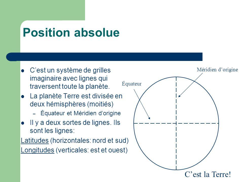 Position absolue Cest un système de grilles imaginaire avec lignes qui traversent toute la planète. La planète Terre est divisée en deux hémisphères (