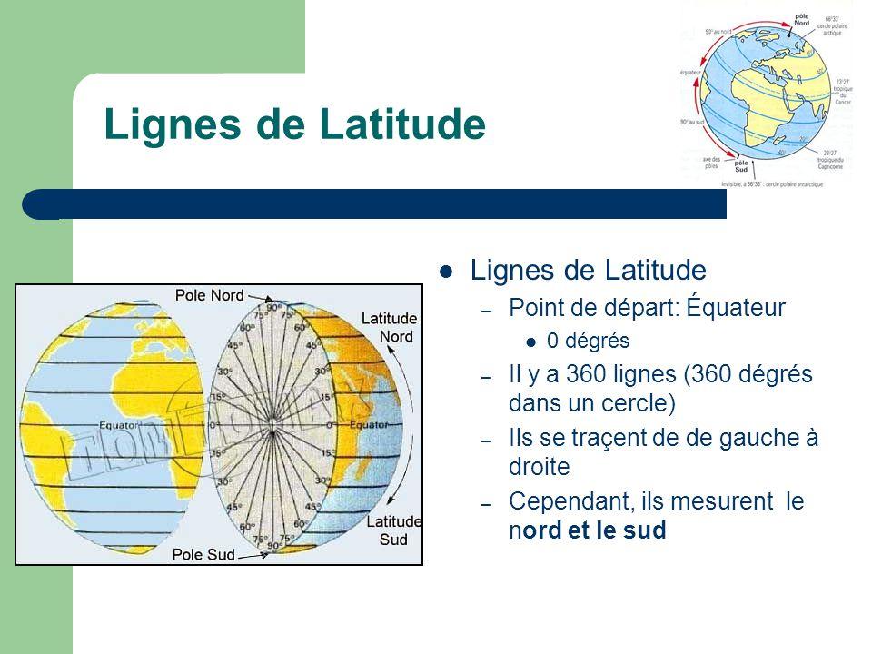Lignes de Longitude – Point de départ: Méridien dorigine 0 dégrés – Il y a aussi 360 lignes (360 dégrés dans un sphére) – Ils se traçent du haut en bas – Cependant, ils mesurent lest et louest – Le point de départ est le Méridien dorigine, à 0 dégrés
