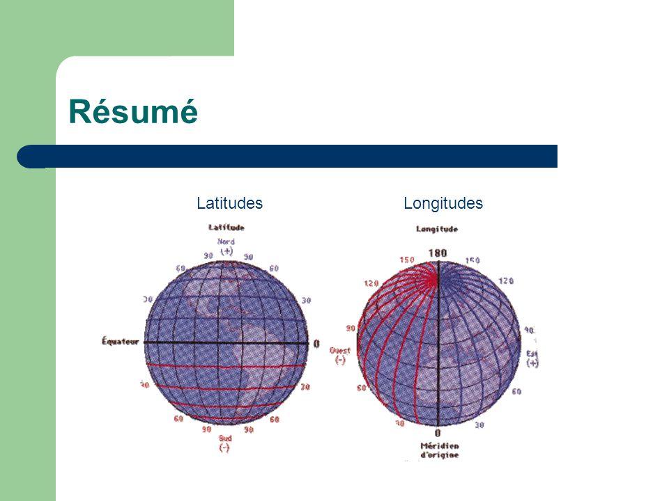 Résumé LatitudesLongitudes