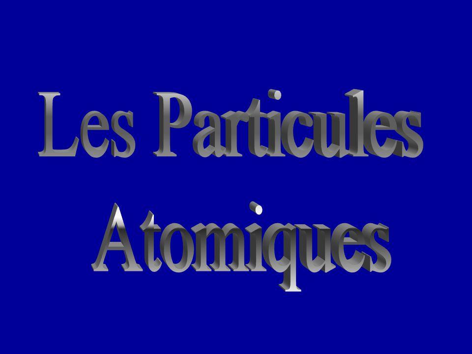 Noublie pas! Les atomes sont composés dun noyau, des électrons, des neutrons et des protons Noyau