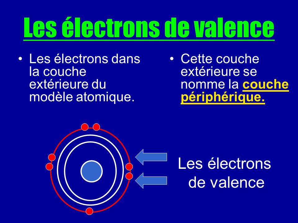 Les électrons de valence Les électrons dans la couche extérieure du modèle atomique. Cette couche extérieure se nomme la couche périphérique. Les élec