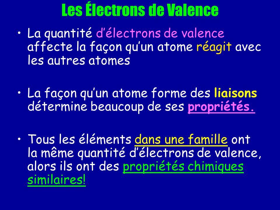 Les Électrons de Valence La quantité délectrons de valence affecte la façon quun atome réagit avec les autres atomes La façon quun atome forme des lia