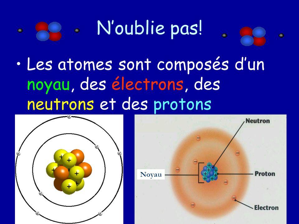 Les composés ioniques Un composé ionique est formé quand des ions positifs (des métaux) et négatifs (des non-métaux) échangent les électrons.