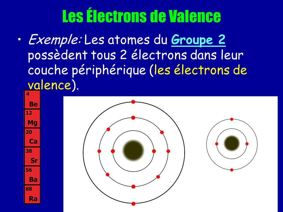 Les Électrons de Valence Exemple: Les atomes du Groupe 2 possèdent tous 2 électrons dans leur couche périphérique (les électrons de valence).