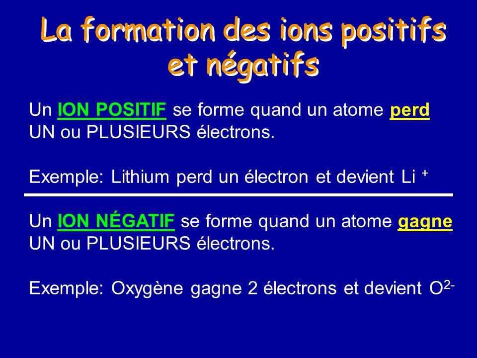 La formation des ions positifs et négatifs Un ION POSITIF se forme quand un atome perd UN ou PLUSIEURS électrons. Exemple: Lithium perd un électron et