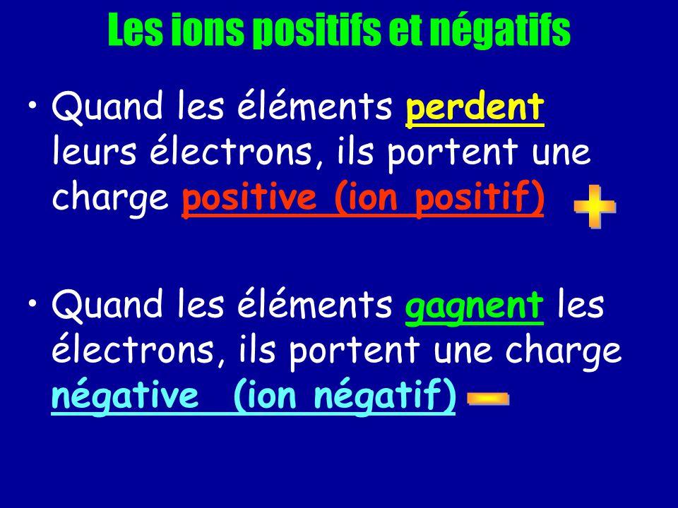 Les ions positifs et négatifs Quand les éléments perdent leurs électrons, ils portent une charge positive (ion positif) Quand les éléments gagnent les
