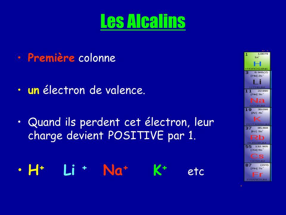 Les Alcalins Première colonne un électron de valence. Quand ils perdent cet électron, leur charge devient POSITIVE par 1. H + Li + Na + K + etc