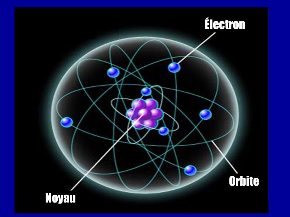 La formation des ions positifs et négatifs Un ION POSITIF se forme quand un atome perd UN ou PLUSIEURS électrons.