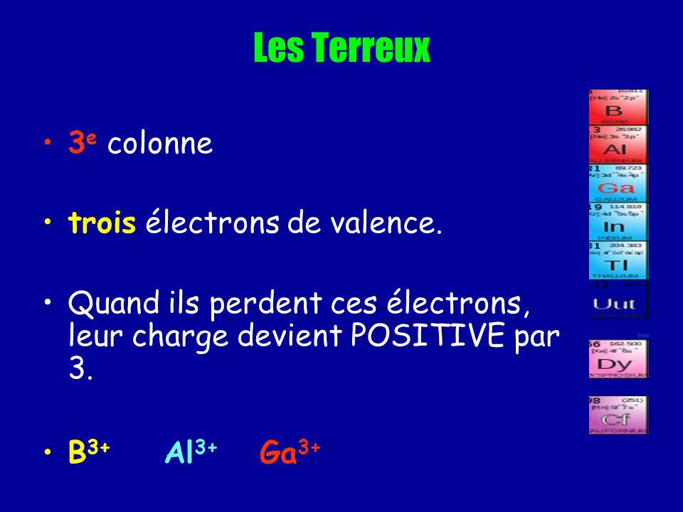 Les Terreux 3 e colonne trois électrons de valence. Quand ils perdent ces électrons, leur charge devient POSITIVE par 3. B 3+ Al 3+ Ga 3+