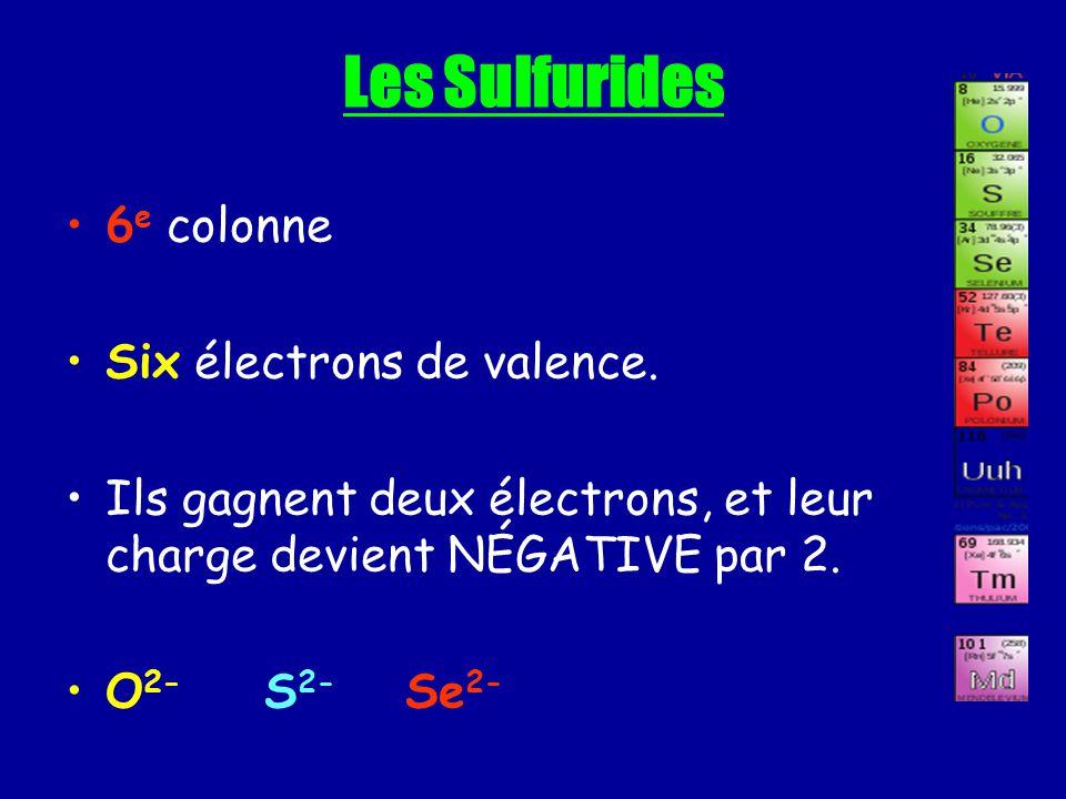Les Sulfurides 6 e colonne Six électrons de valence. Ils gagnent deux électrons, et leur charge devient NÉGATIVE par 2. O 2- S 2- Se 2-