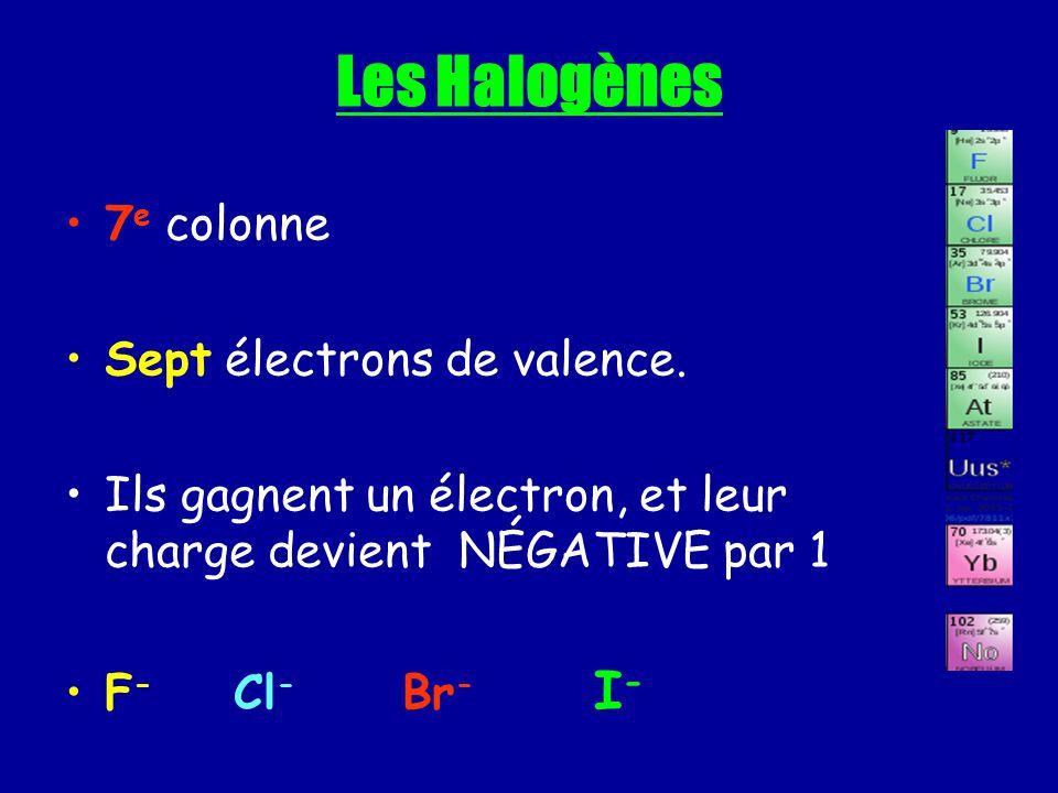 Les Halogènes 7 e colonne Sept électrons de valence. Ils gagnent un électron, et leur charge devient NÉGATIVE par 1 F - Cl - Br - I -