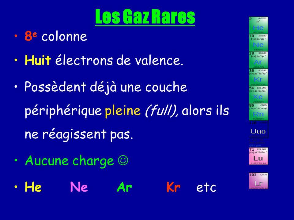 Les Gaz Rares 8 e colonne Huit électrons de valence. Possèdent déjà une couche périphérique pleine (full), alors ils ne réagissent pas. Aucune charge