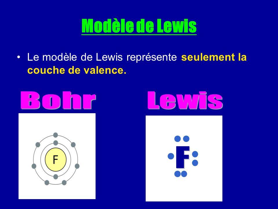 Modèle de Lewis Le modèle de Lewis représente seulement la couche de valence.