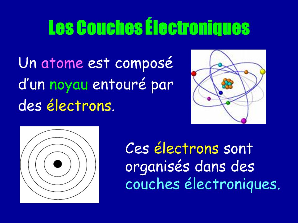 Les Couches Électroniques Un atome est composé dun noyau entouré par des électrons. Ces électrons sont organisés dans des couches électroniques.