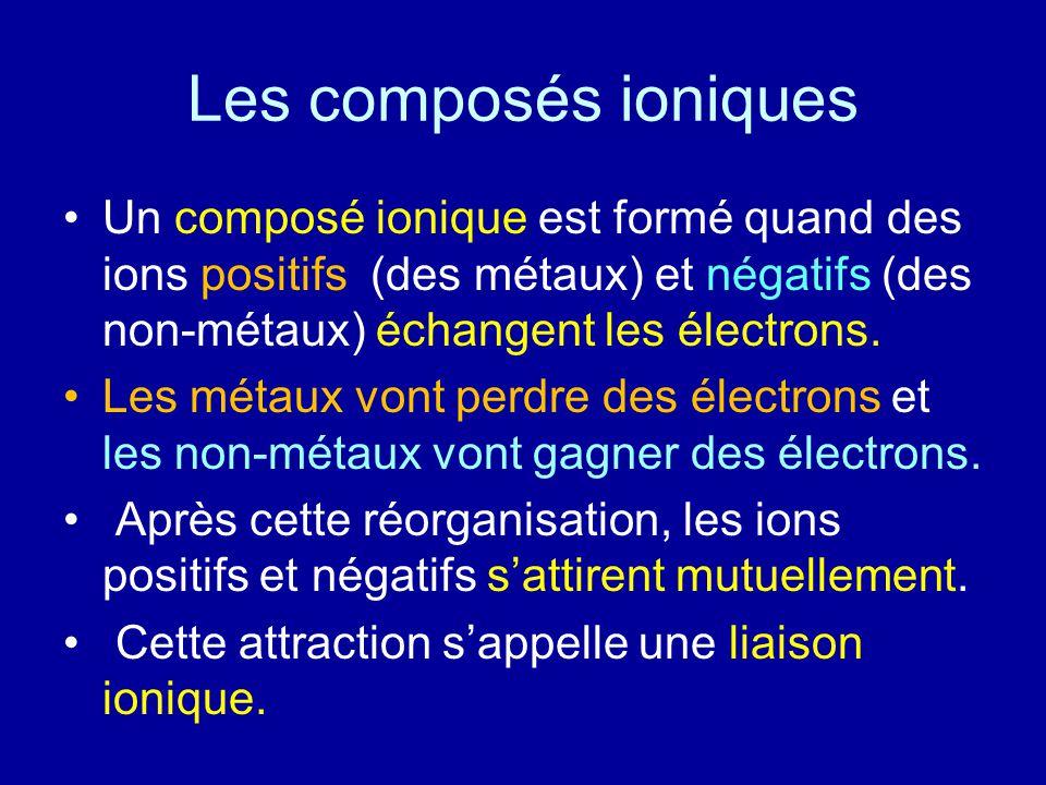 Les composés ioniques Un composé ionique est formé quand des ions positifs (des métaux) et négatifs (des non-métaux) échangent les électrons. Les méta
