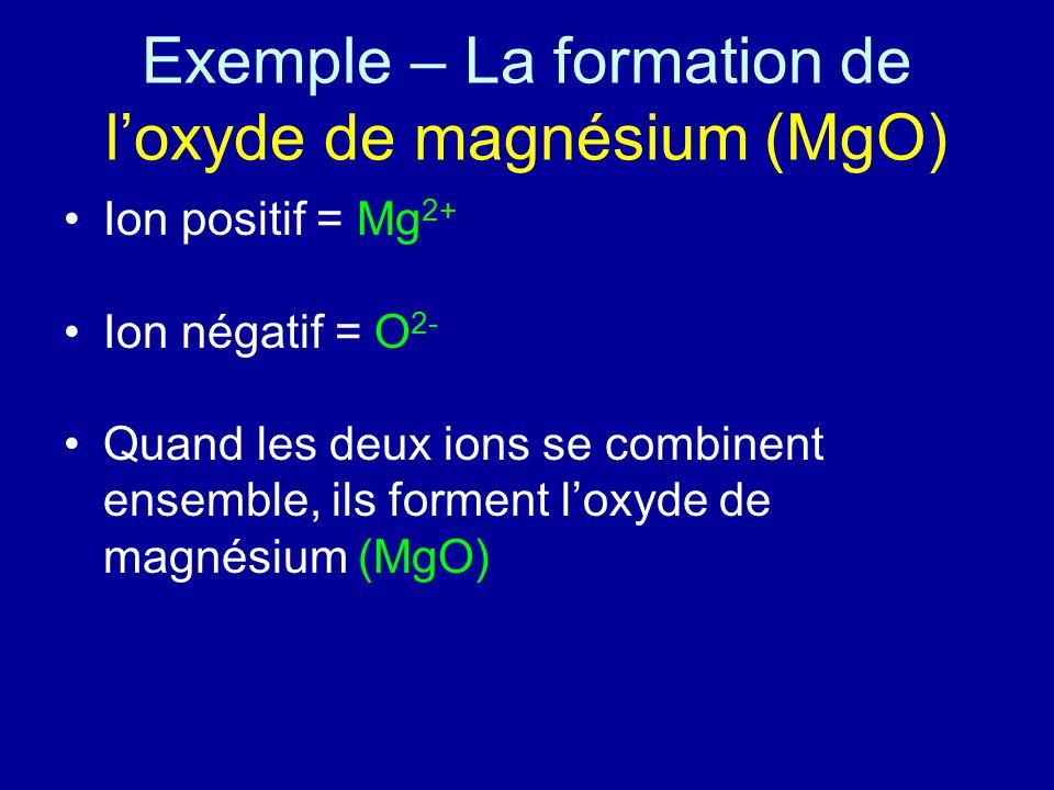 Exemple – La formation de loxyde de magnésium (MgO) Ion positif = Mg 2+ Ion négatif = O 2- Quand les deux ions se combinent ensemble, ils forment loxy